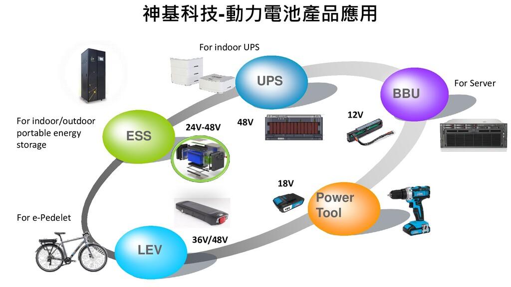神基科技-動力電池產品應用 ESS UPS BBU Power Tool LEV For e-...
