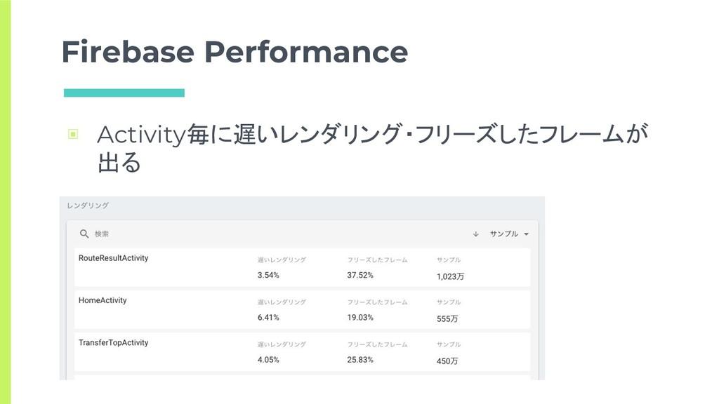 Firebase Performance ▣ Activity毎に遅いレンダリング・フリーズし...