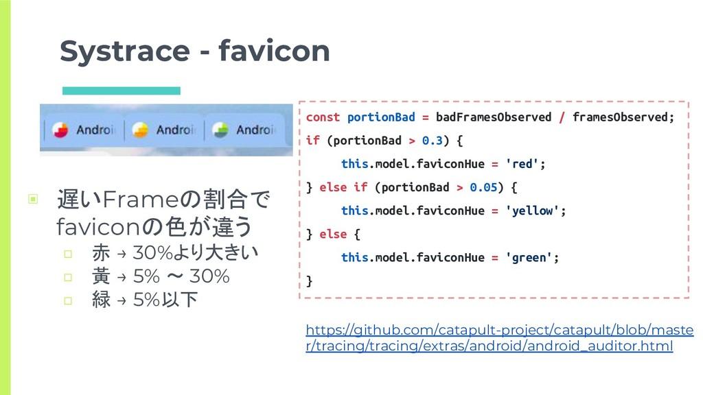 Systrace - favicon ▣ 遅いFrameの割合で faviconの色が違う □...