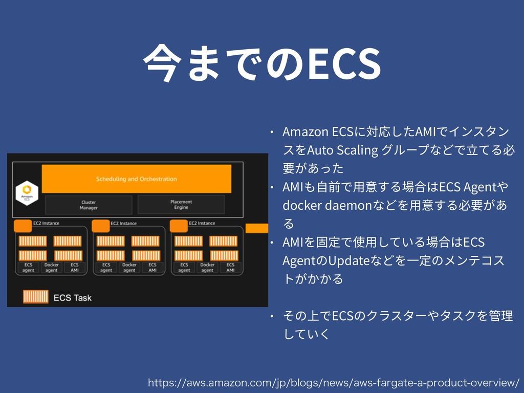 今までのECS • Amazon ECSに対応したAMIでインスタン スをAuto Scali...