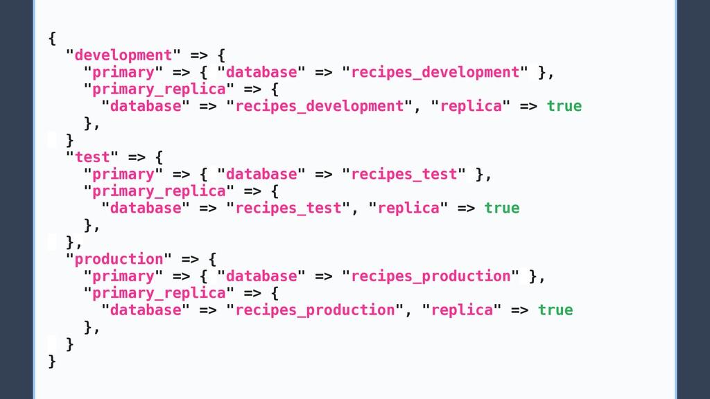 """{ """"development"""" => { """"primary"""" => { """"database"""" ..."""