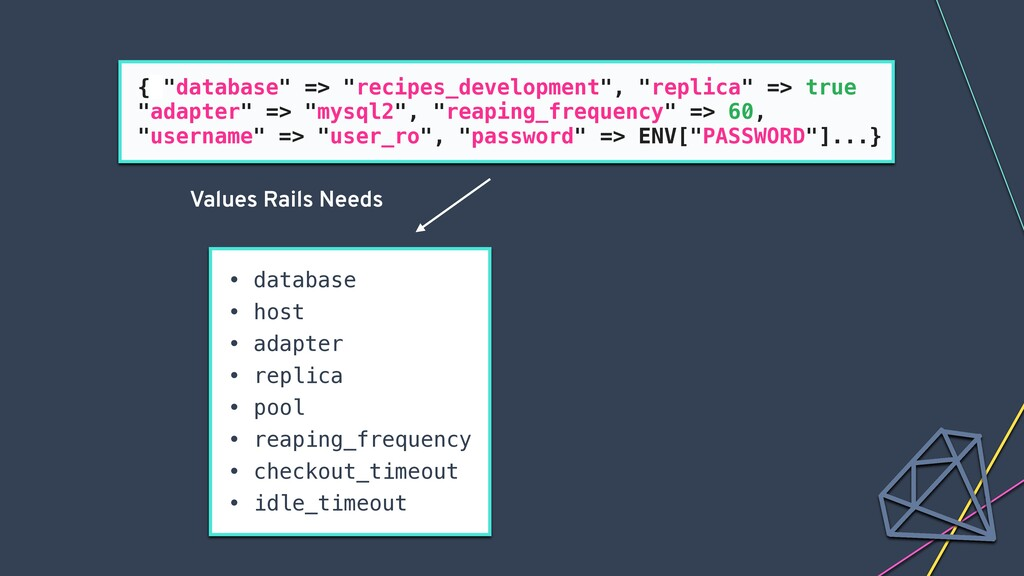 """{ """"database"""" => """"recipes_development"""", """"replica..."""