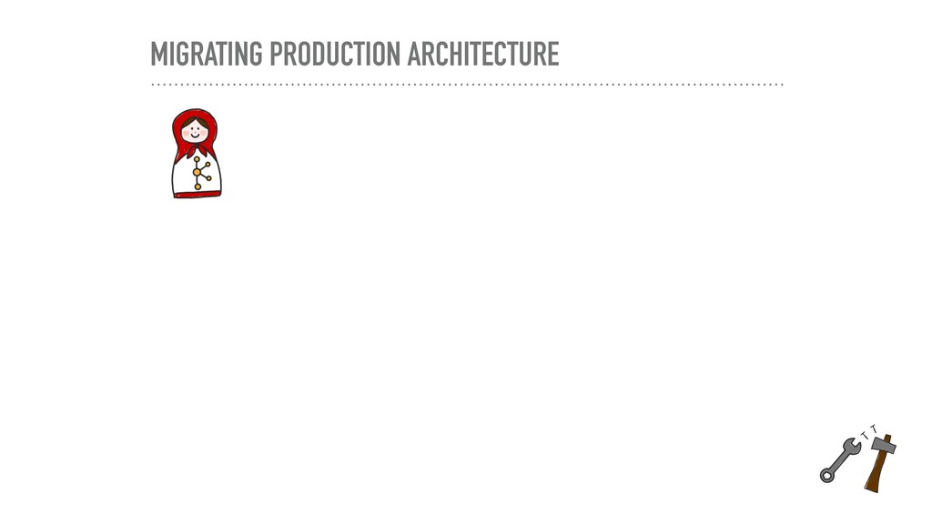MIGRATING PRODUCTION ARCHITECTURE