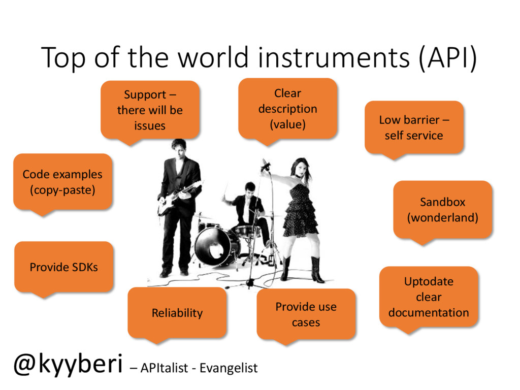Top of the world instruments (API) Support – th...