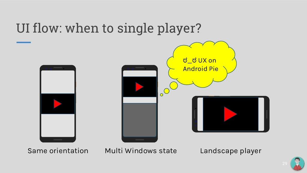 UI flow: when to single player? 29 Same orienta...