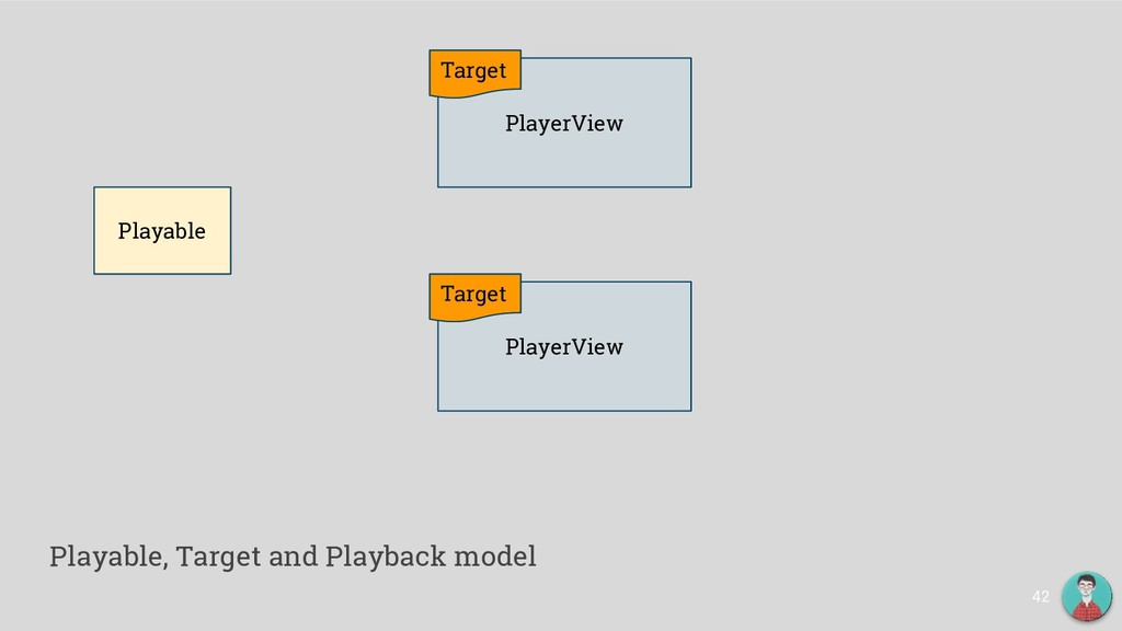 42 Playable PlayerView Target PlayerView Target...