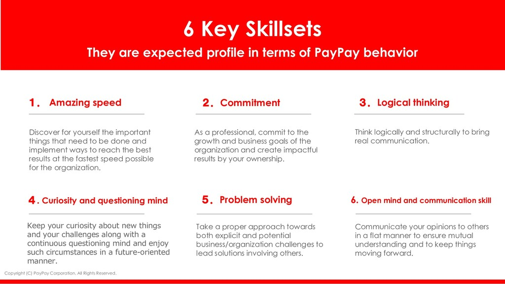6 Key Skillsets They are expected profile in te...