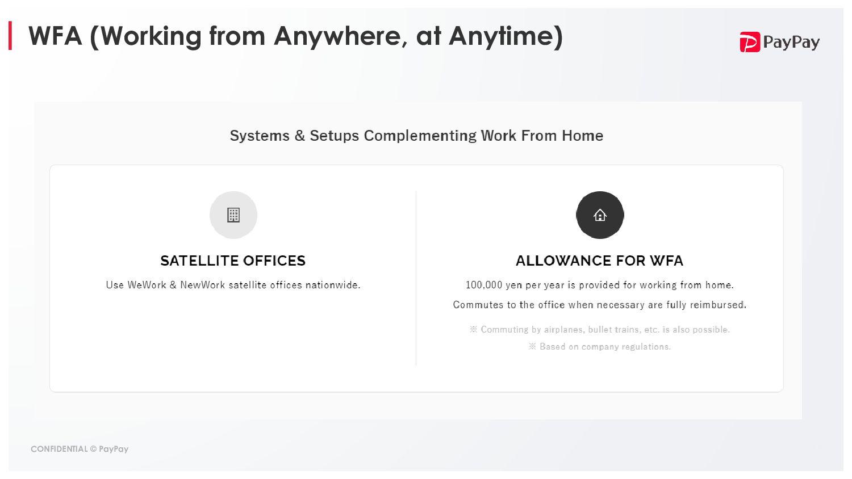 Management Tech-lead Senior Software Engineer S...