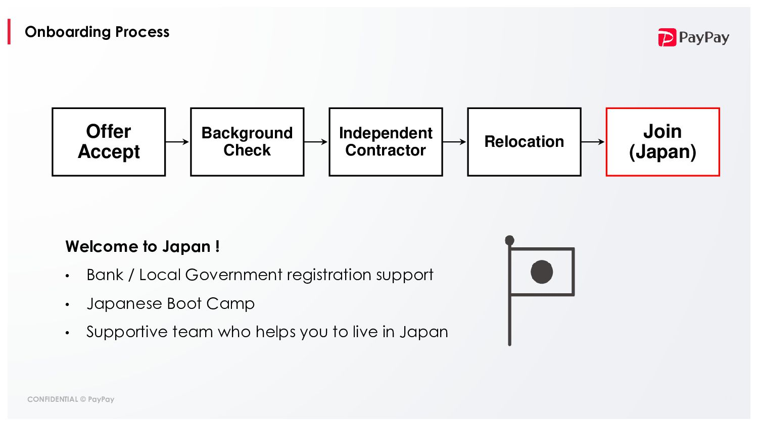 Message from CEO I feel that there are more and...