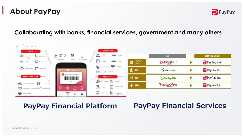 Simple Organization CEO Corporate Marketing Sal...