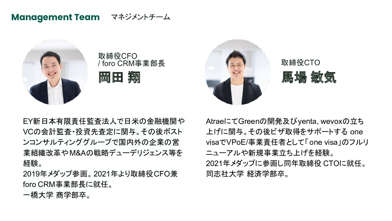 foro CRM事業部(PMM/PdM) Bizdev Corp. Management Sa...