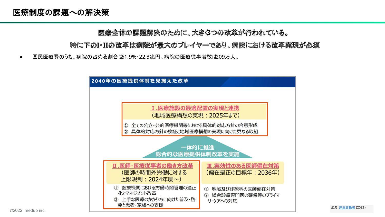 """病院経営の非効率 """"をデータドリブンで解決する「 MedUp」、 シリーズAで6億円の資金調達..."""