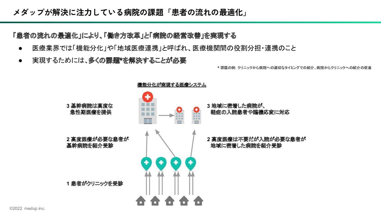 Mission and Vision ミッション&ビジョン 医療におけるSDGsの達成に貢献す...