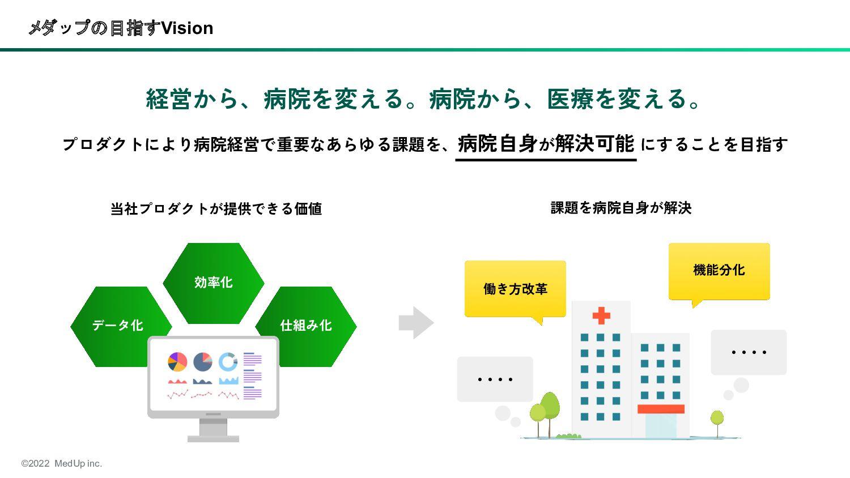 foro CRM foro CRM事業概要 02.