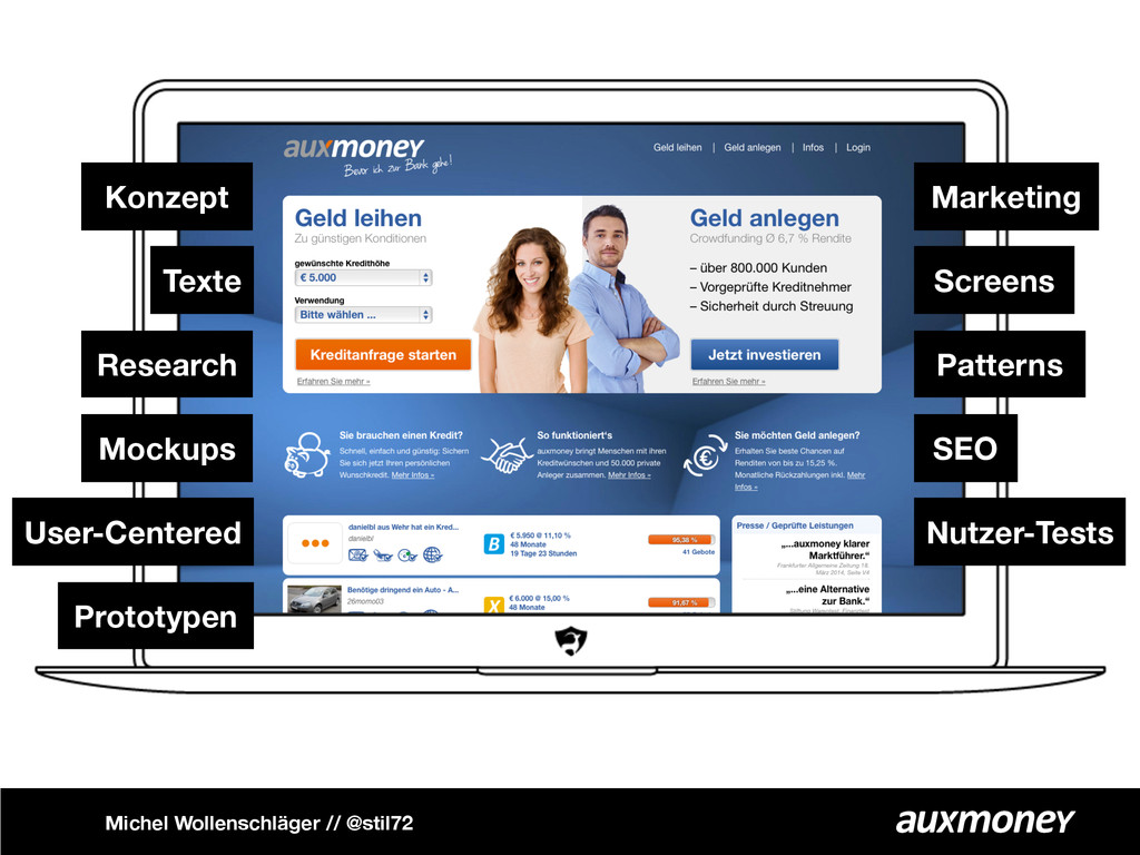 Konzept Texte Research Mockups User-Centered Ma...