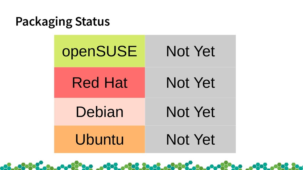 Packaging Status openSUSE Not Yet Red Hat Not Y...