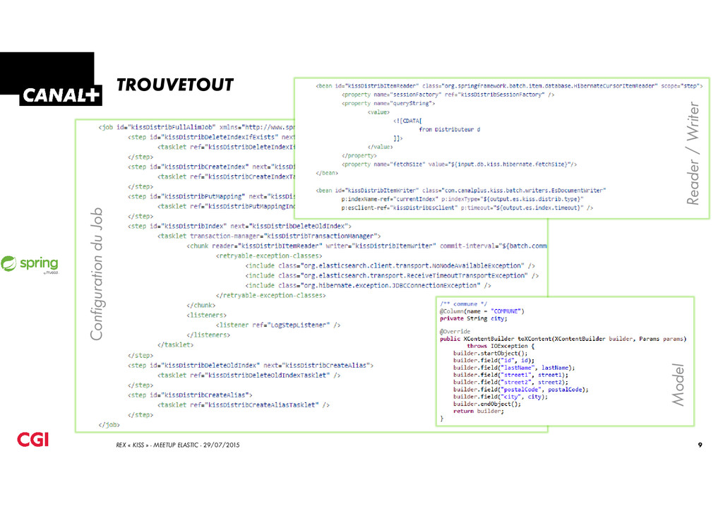 TROUVETOUT Configuration du Job Reader / Writer...