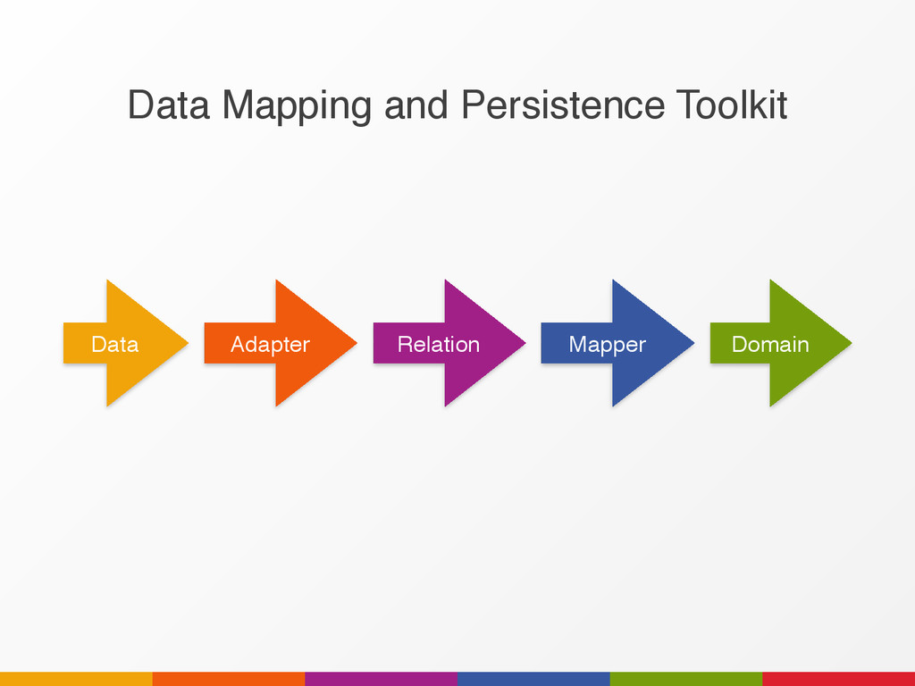 Data Mapping and Persistence Toolkit Data Adapt...
