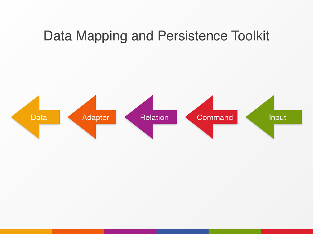 Data Mapping and Persistence Toolkit Command In...