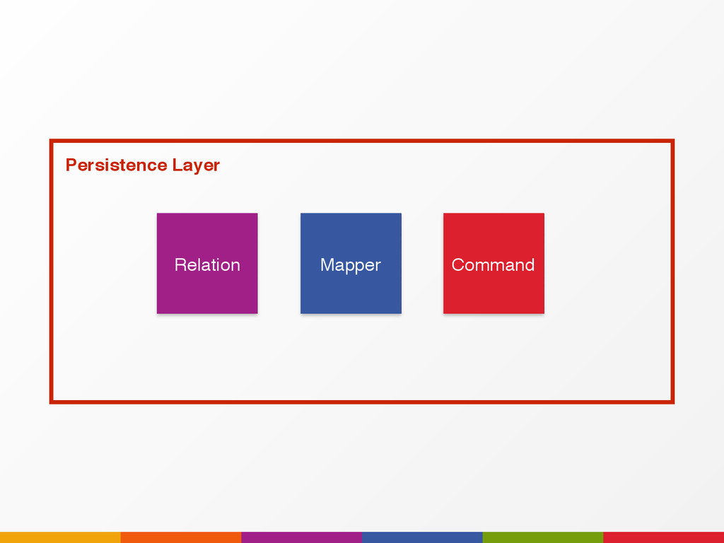 Relation Mapper Command Persistence Layer