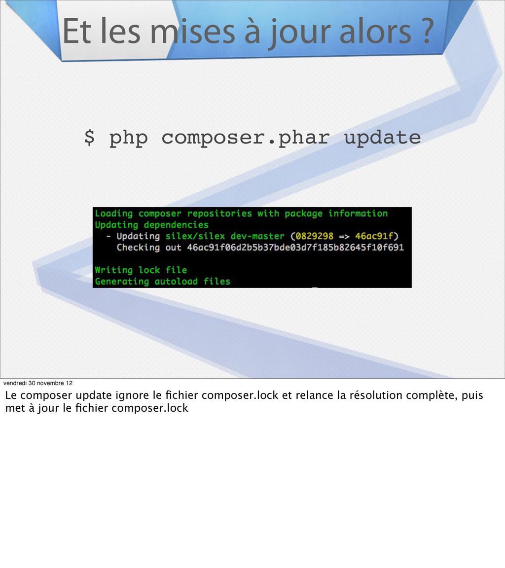 Et les mises à jour alors ? $ php composer.phar...