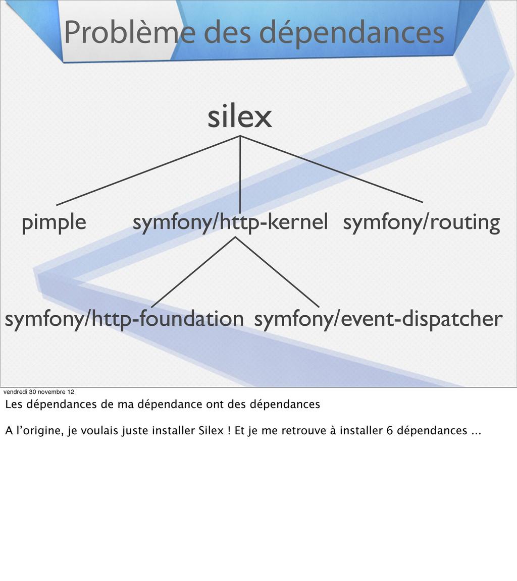 Problème des dépendances silex pimple symfony/h...