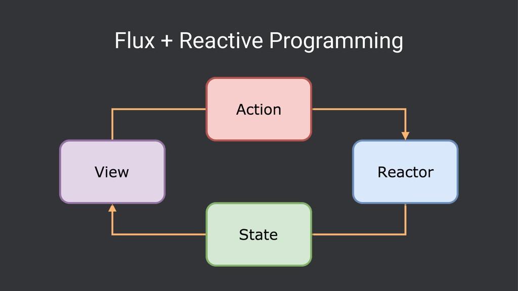 Flux + Reactive Programming