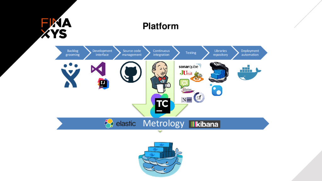 Platform Metrology Backlog grooming Development...