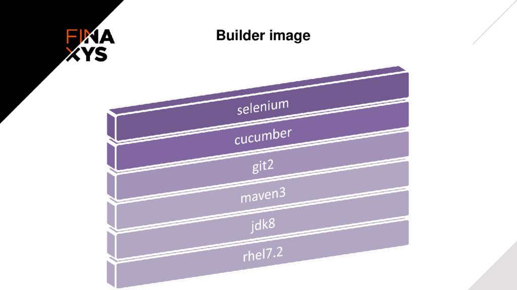 Builder image