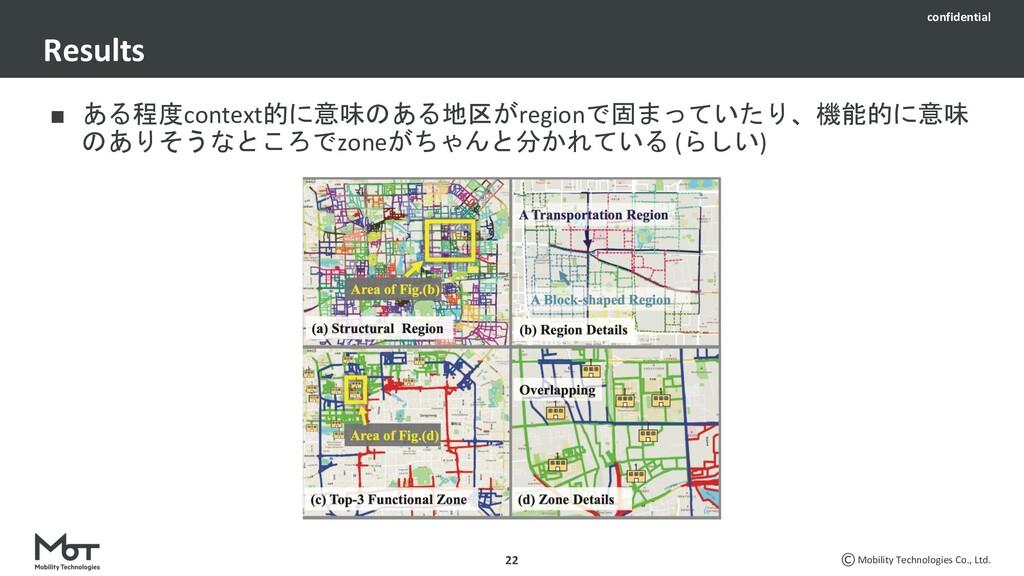 confidential Mobility Technologies Co., Ltd. ■ ...