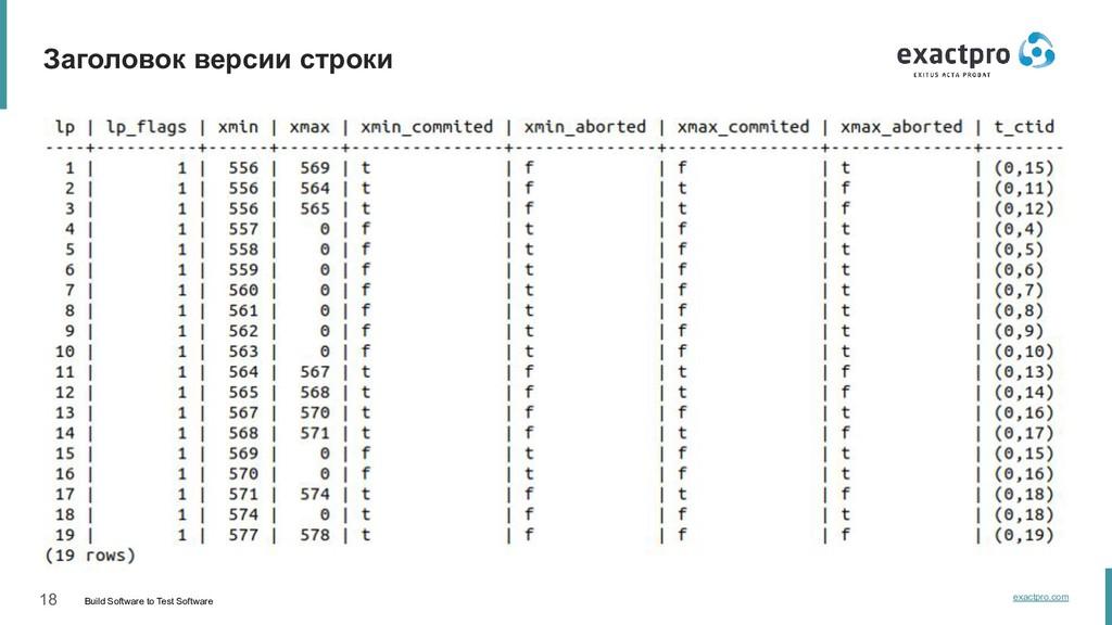 18 Build Software to Test Software exactpro.com...