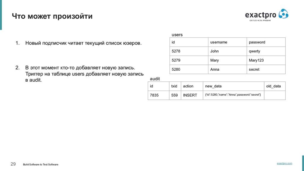 29 Build Software to Test Software exactpro.com...