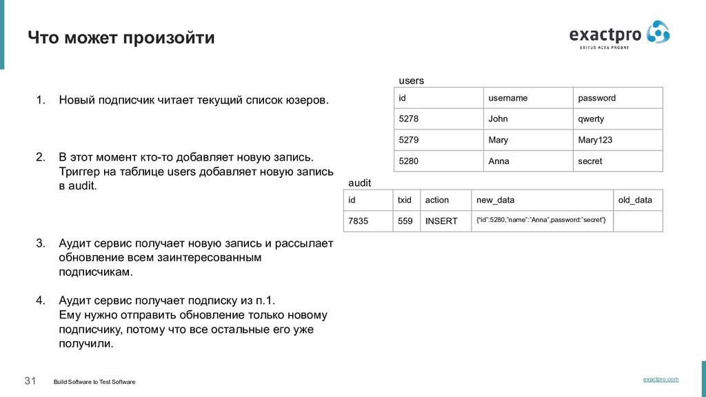 31 Build Software to Test Software exactpro.com...