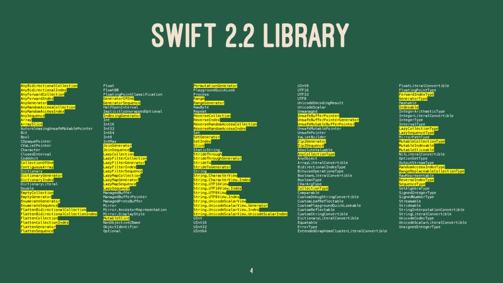 SWIFT 2.2 LIBRARY FloatLiteralConvertible Float...