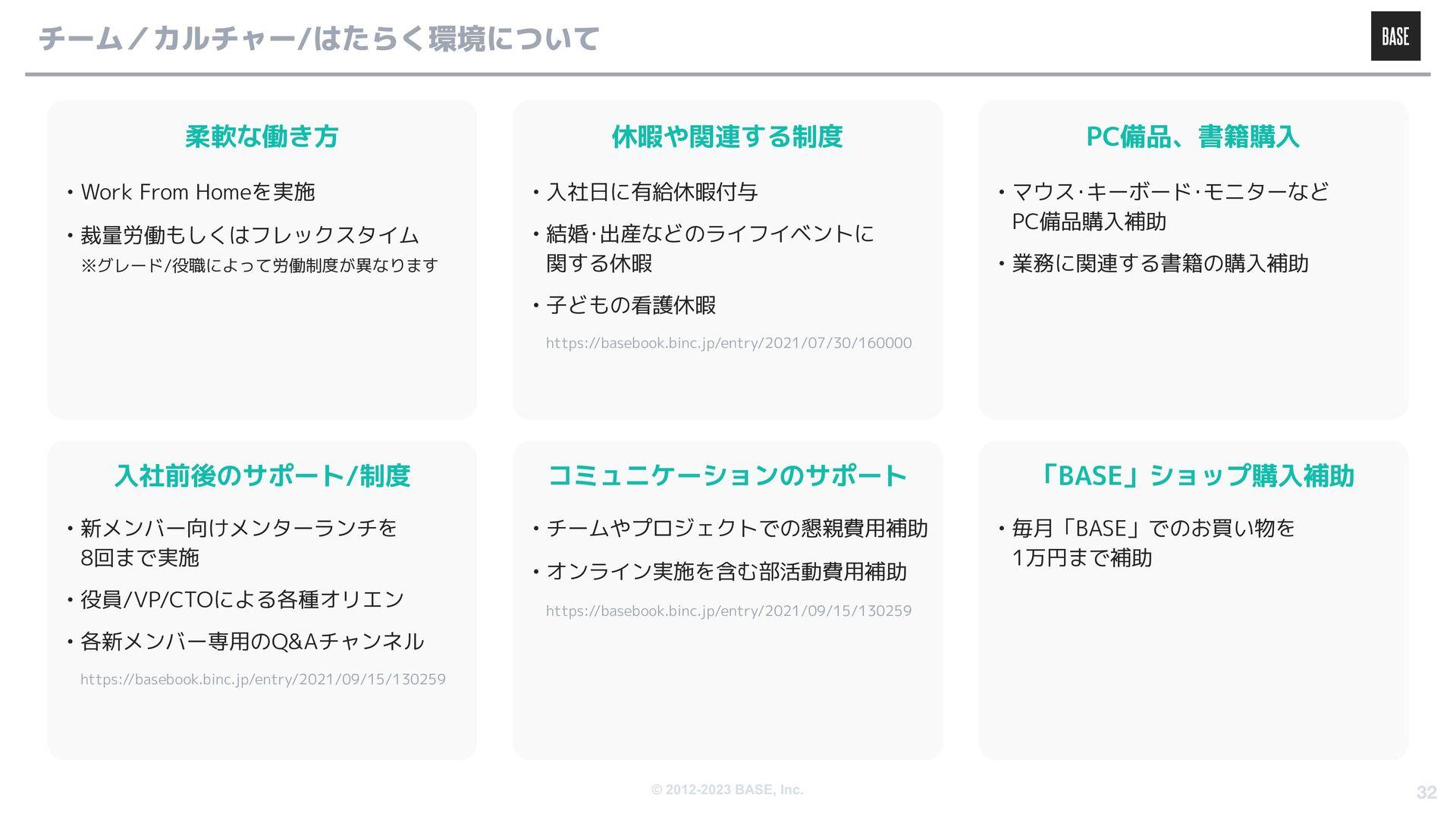 © 2012-2020 BASE, Inc. 32 使用言語 / 技術 / ツール