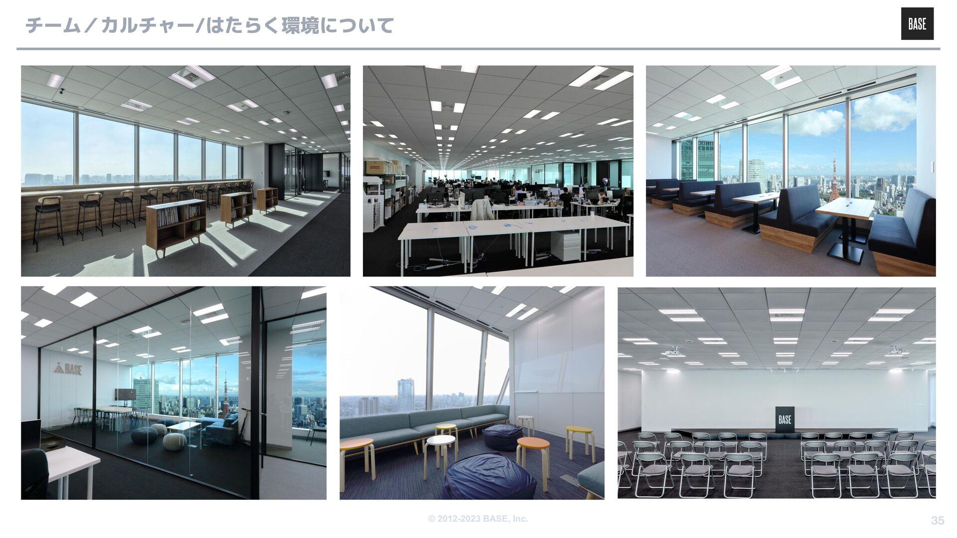 © 2012-2020 BASE, Inc. 35 沿革