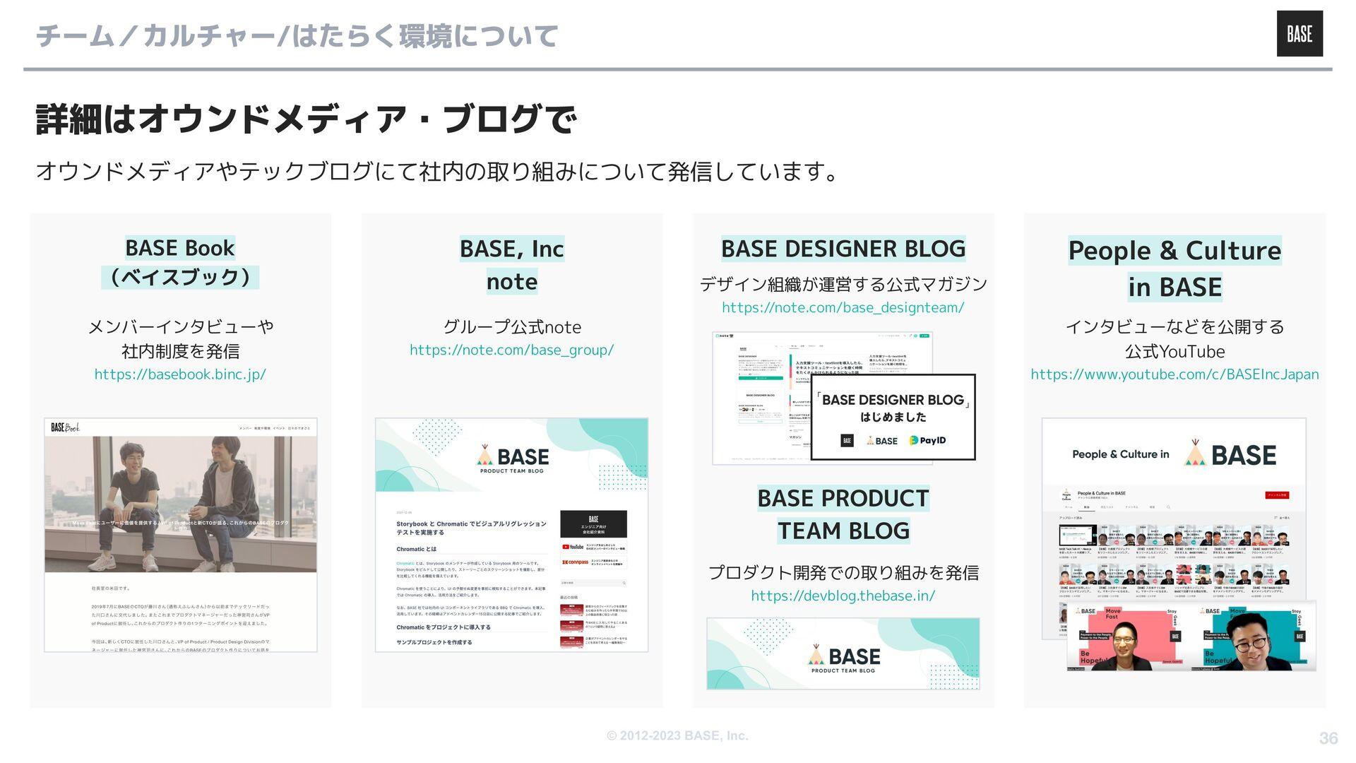© 2012-2020 BASE, Inc. 36 オフィスのようす