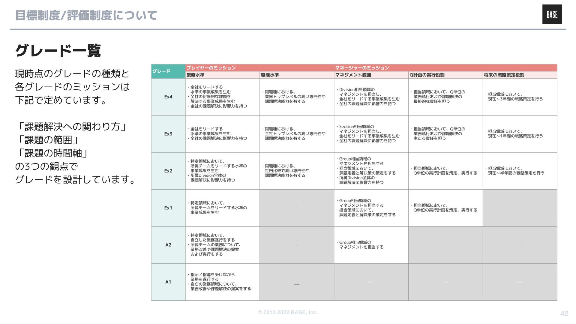 © 2012-2021 BASE, Inc. 42