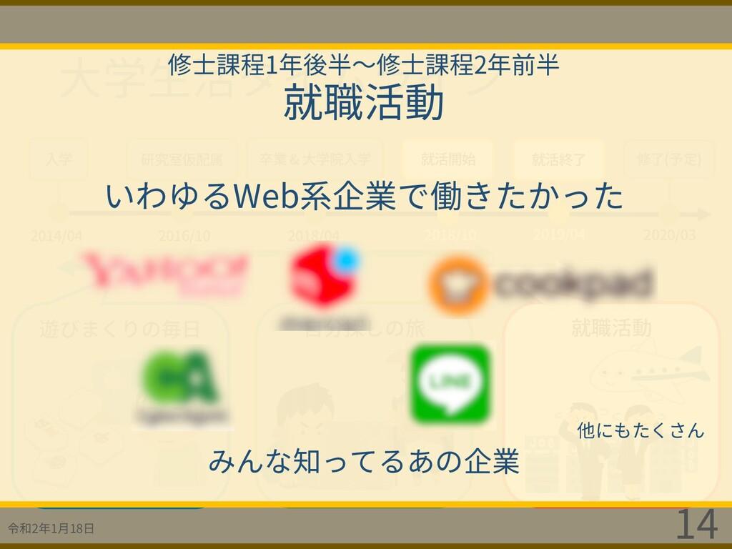 令和2年1⽉18⽇ 14 2020/03 修了(予定) ⼤学⽣活タイムライン 2014/04 ...