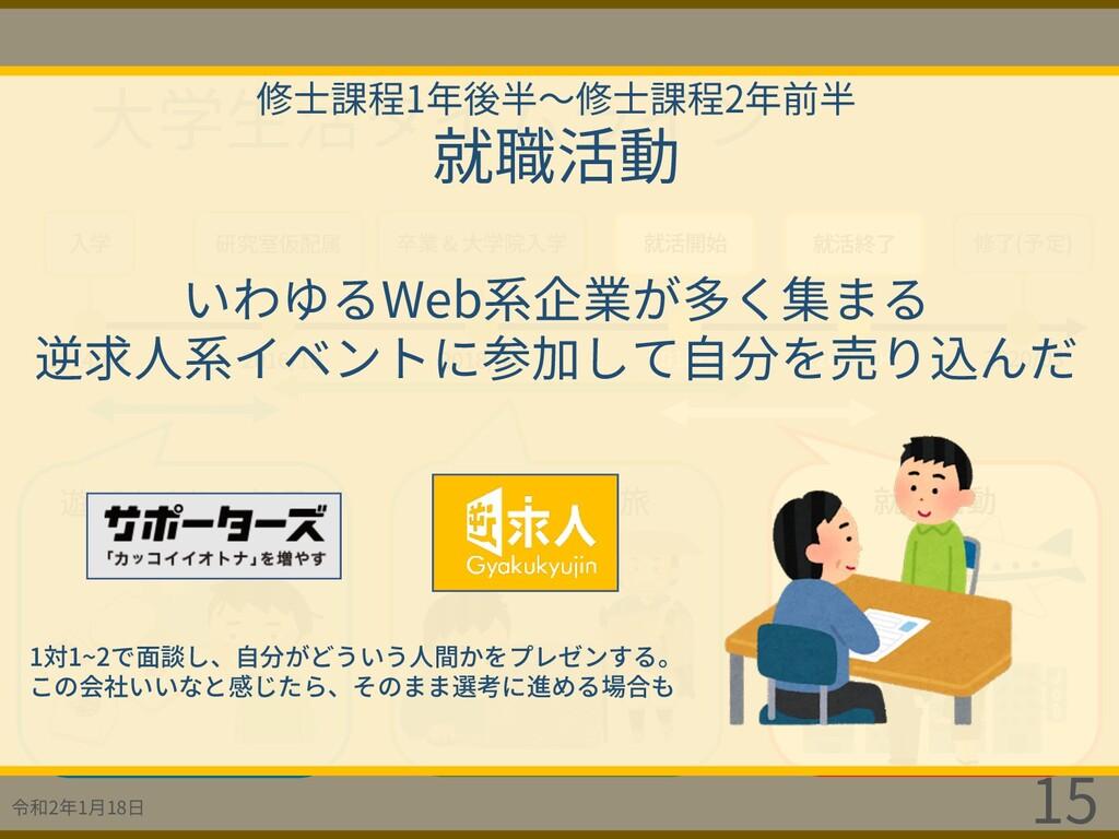 令和2年1⽉18⽇ 15 2020/03 修了(予定) ⼤学⽣活タイムライン 2014/04 ...