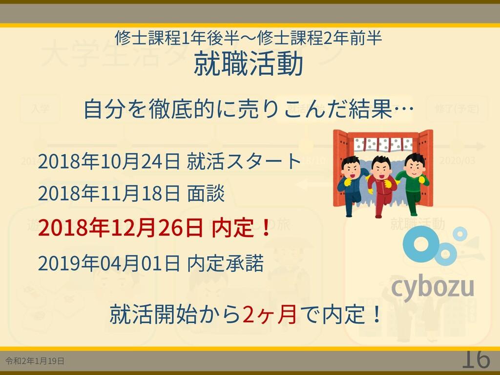令和2年1⽉19⽇ 16 2020/03 修了(予定) ⼤学⽣活タイムライン 2014/04 ...