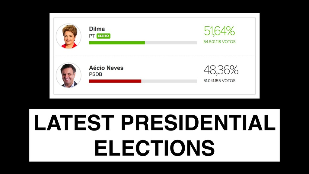 LATEST PRESIDENTIAL ELECTIONS