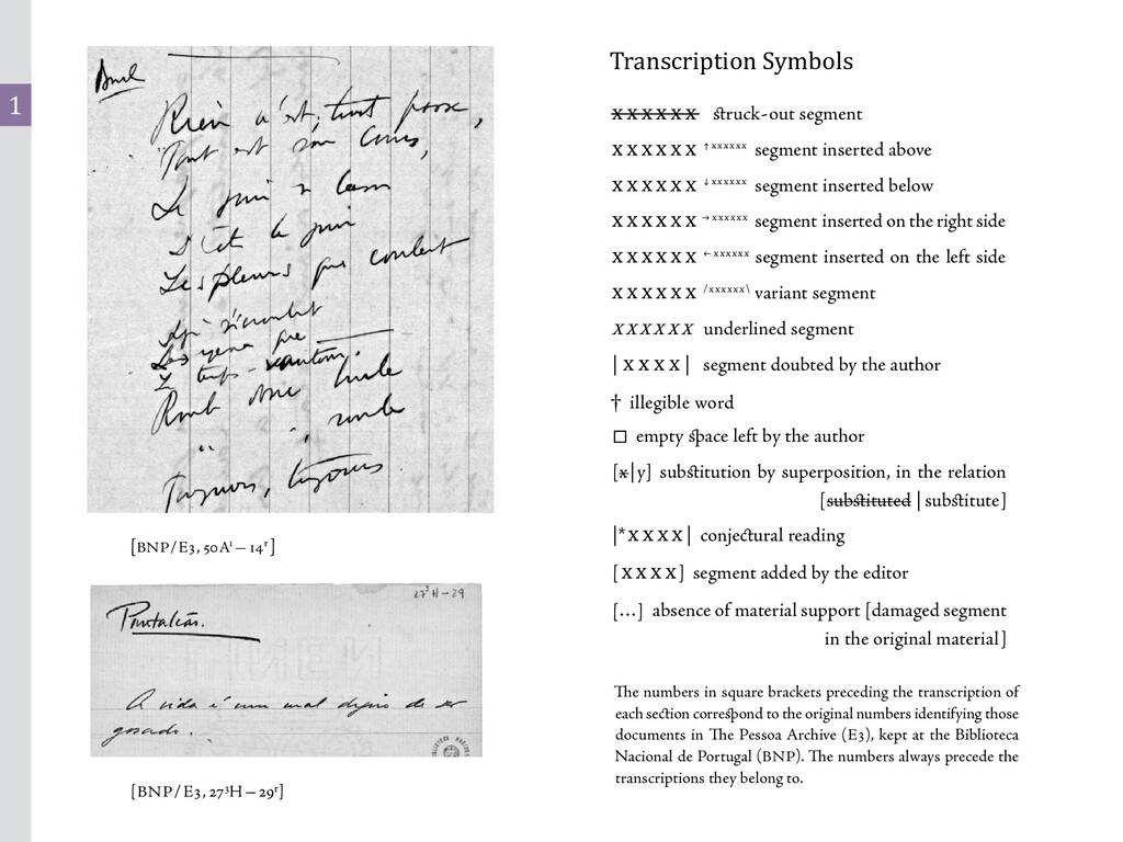 1 Transcription Symbols   &  ...