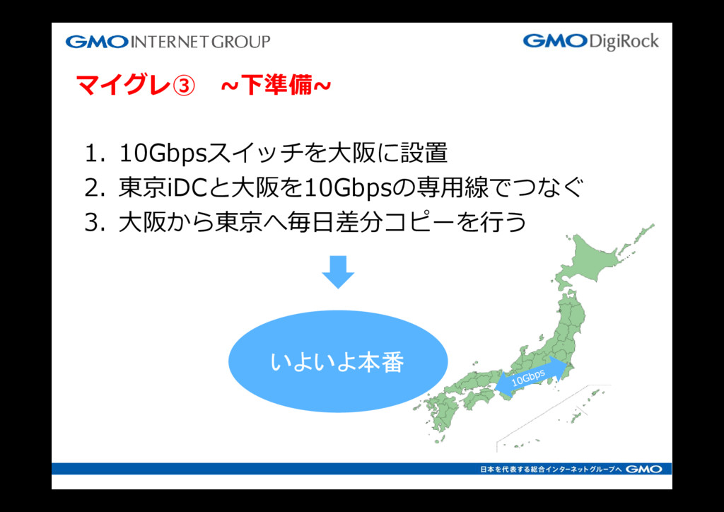 マイグレ③ ~下準備~ 1. 10Gbpsスイッチを⼤阪に設置 2. 東京iDCと⼤阪を10G...