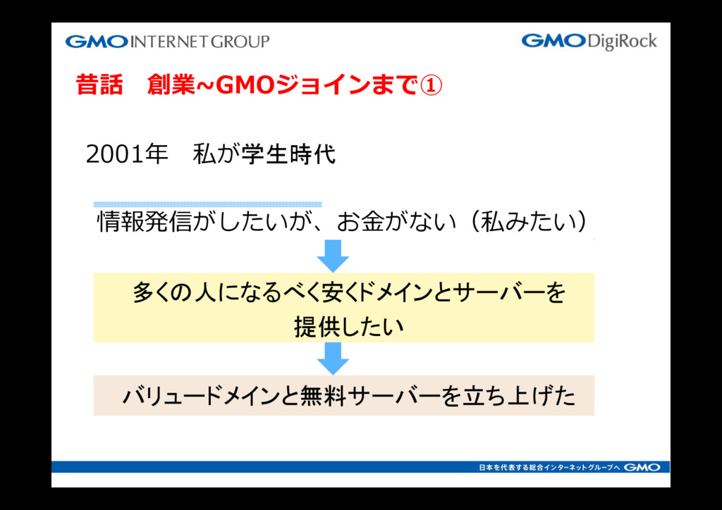 昔話 創業~GMOジョインまで① 2001年 私が学生時代 情報発信がしたいが、お⾦がない(私...