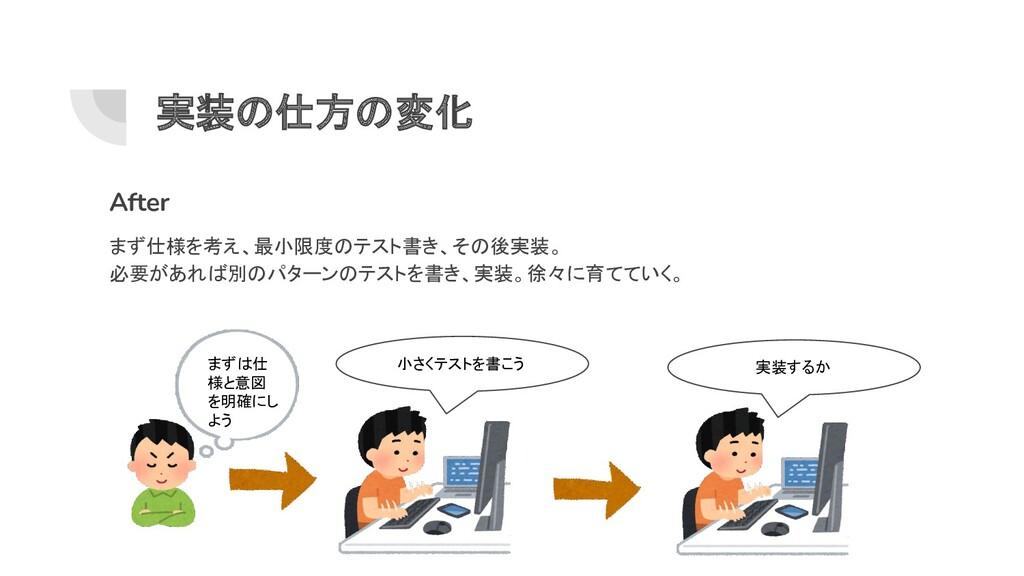 実装の仕方の変化 After まず仕様を考え、最小限度のテスト書き、その後実装。 必要があれば...