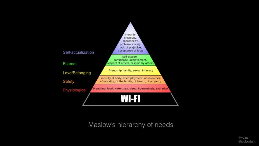 #wczg @slobodan_ WI-FI Maslow's hierarchy of n...
