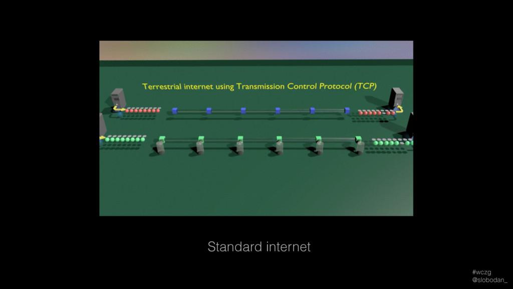 #wczg @slobodan_ Standard internet