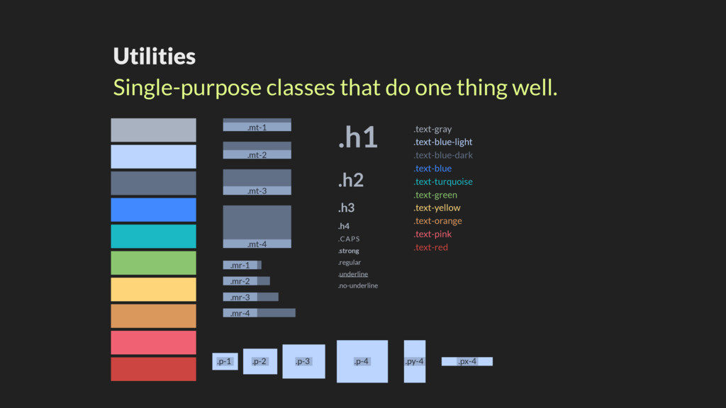 Utilities Single-purpose classes that do one th...