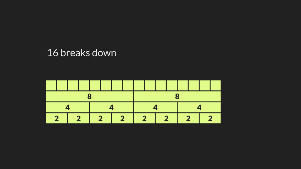 16 breaks down 8 8 4 4 4 4 2 2 2 2 2 2 2 2